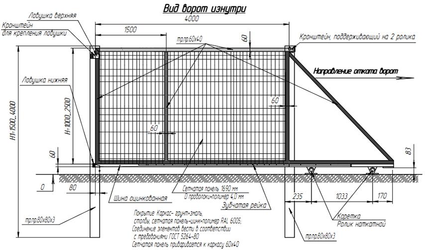 'эскизное решение откатных ворот из сетчатых панелей